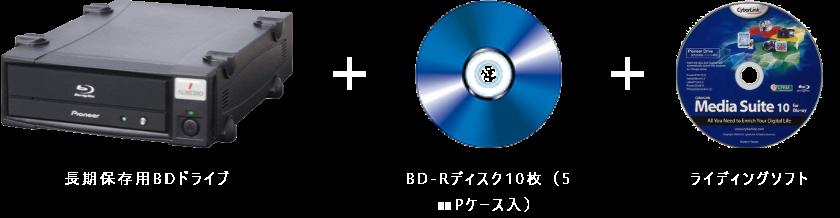 長期保存用ドライブ+BD-Rディスク10枚(5mm Pケース入)+ライディングソフト